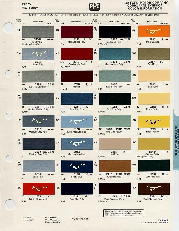 Infomação de cores - Ford Motors