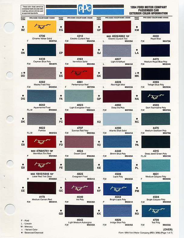 2015 Ford Explorer Color Chart >> Ford Transmission Code Chart | Autos Post
