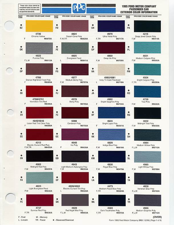Ford F150 Colors >> Ford washington blue paint color