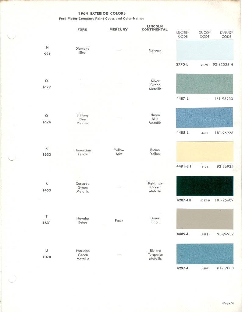 Image Result For Dupont Nason House Of Kolor Paint Finishes Auto Paint Colors