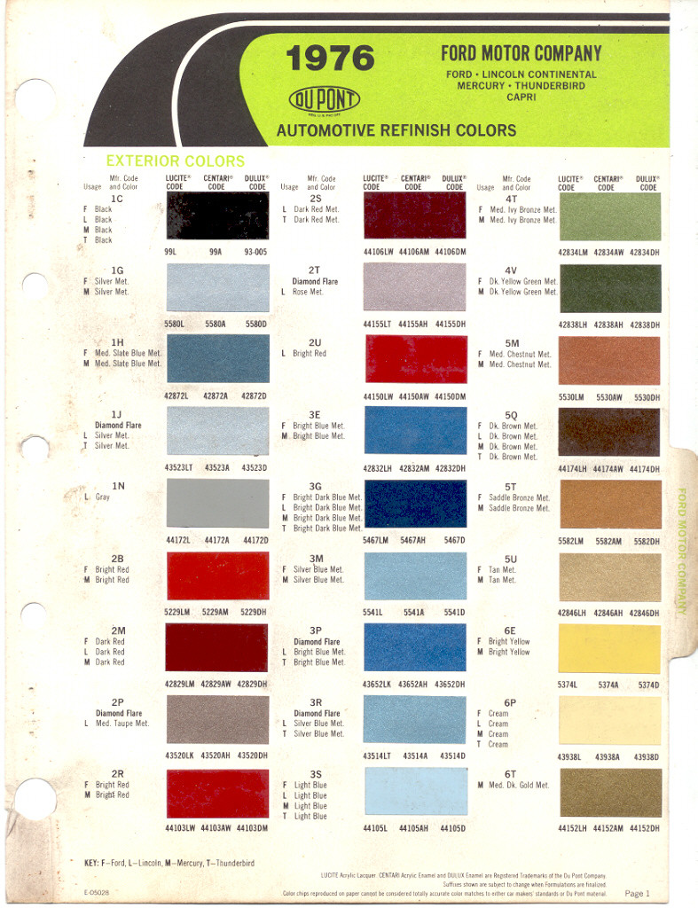 Paint Chips 1976 Ford Lincoln