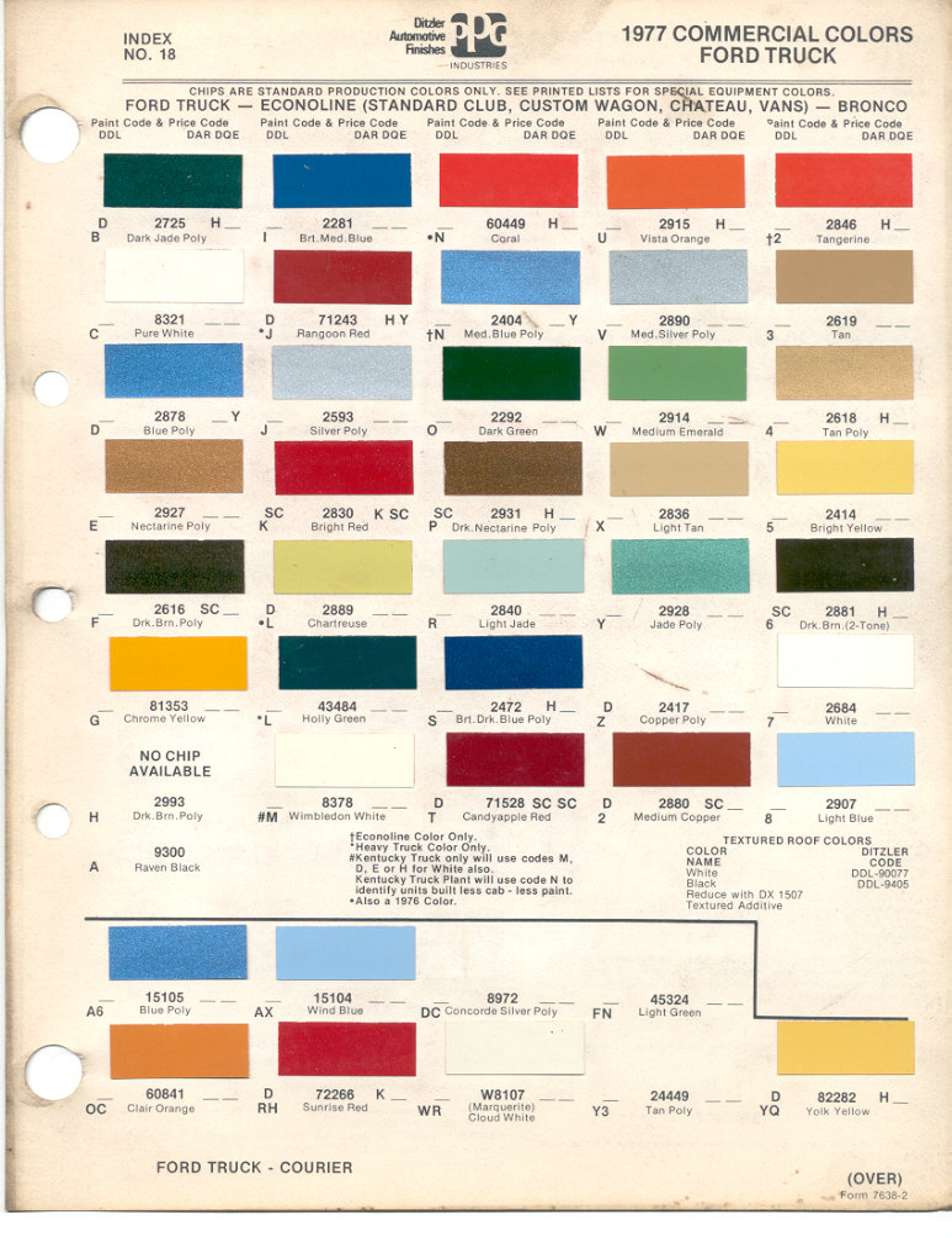 Dupont Fleet Paint Codes Autos Post