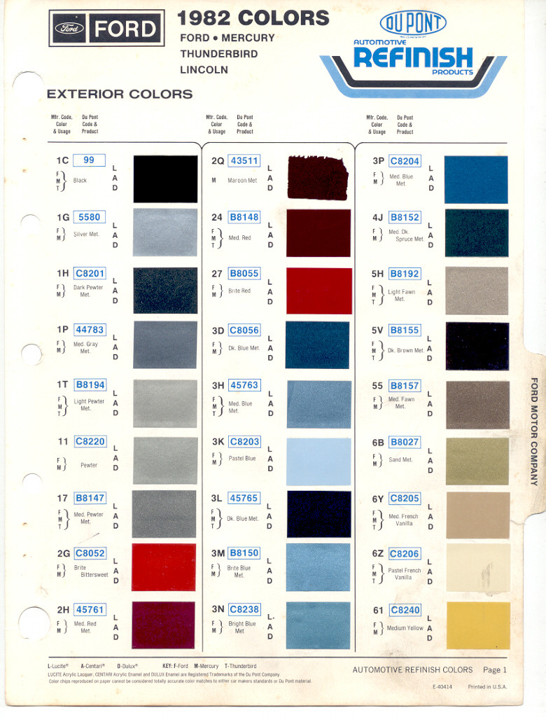 2015 Ford Paint Chips.html | Autos Post