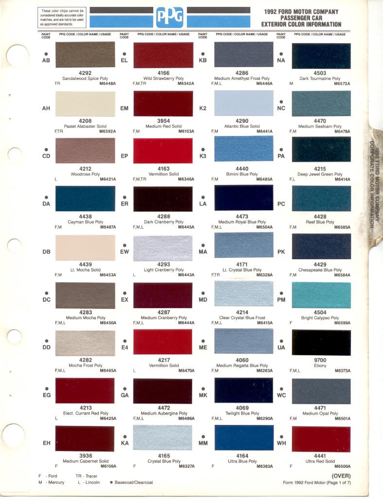 Dupont Auto Paint Color Chart Html Autos Post