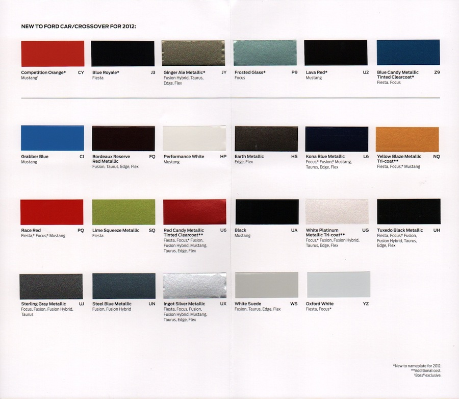 2015 ford paint chips html