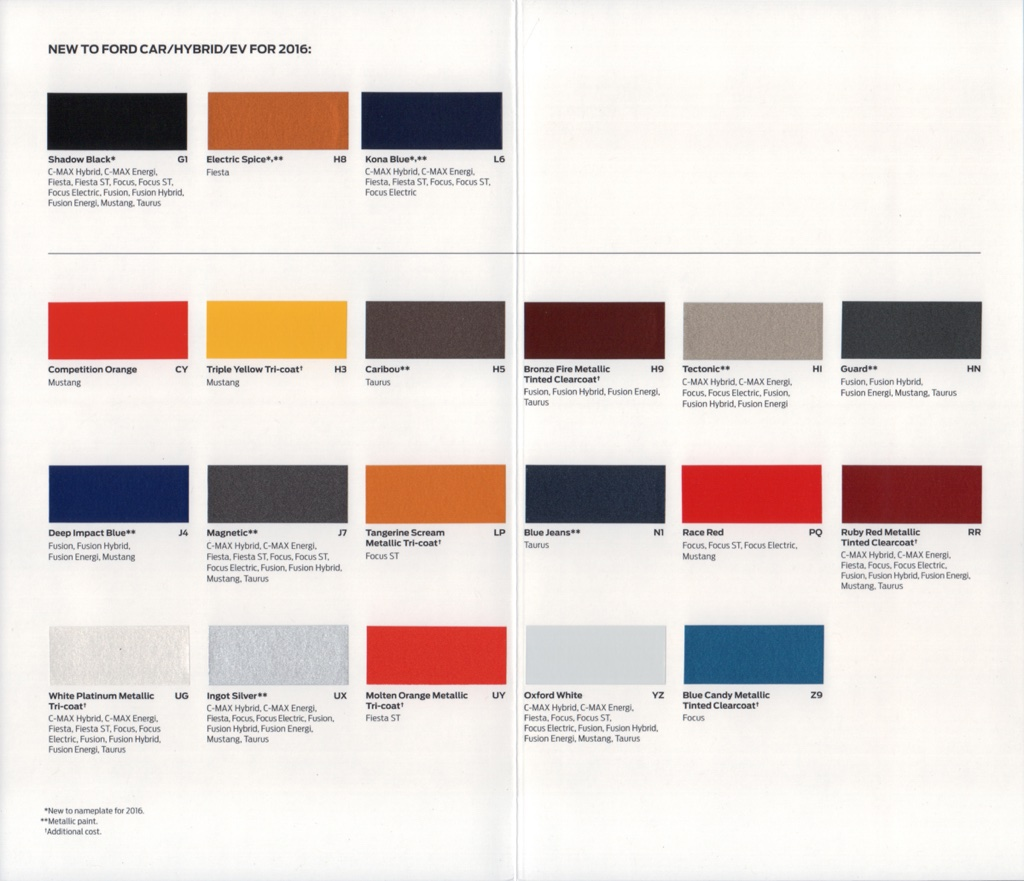 2015 Ford Explorer Color Chart >> Paint Chips 2016 Ford F350