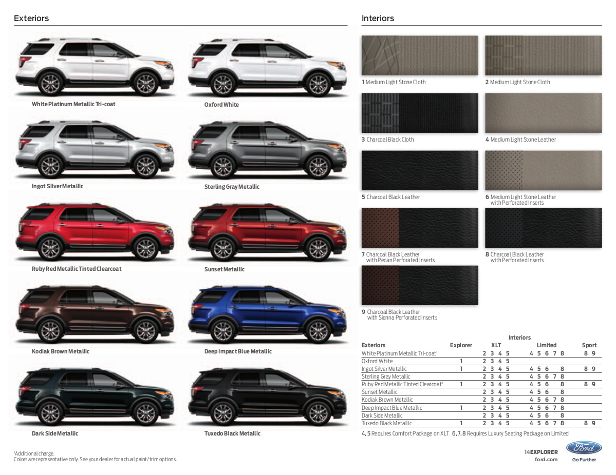 Ford 2014 Explorer Sales Brochure