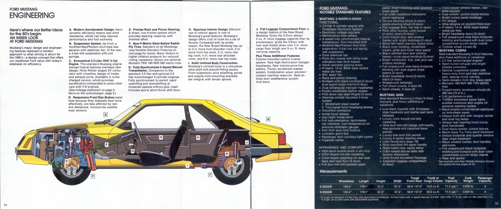Standard 1980 Mustang Specifications