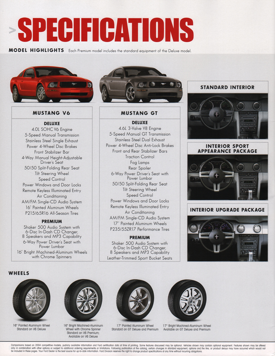 Specifications and wheels