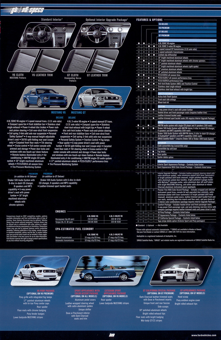 Page 20 and 21 : GT and V6 specs