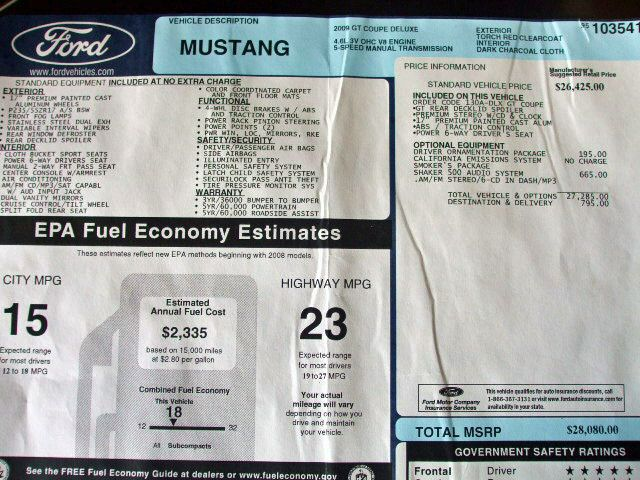 Ford Window Sticker 2009 Mustang Roush RTC Coupe