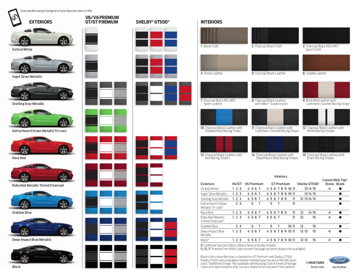 2015 Ford Explorer Color Chart >> 2014 Ford Mustang - MustangAttitude.com Mobile